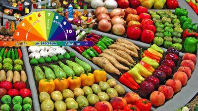 Топ новини за Фитнес » Диети » Алкални храни ,кои са те и какво е действието им? » Форум » Мнения