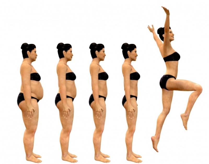 Топ новини за Фитнес » Диети » Всичко за протеиновата диета на Дюкан » Форум » Мнения