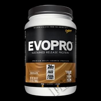 Съдържание » Цена » Прием » CytoSport EvoPro