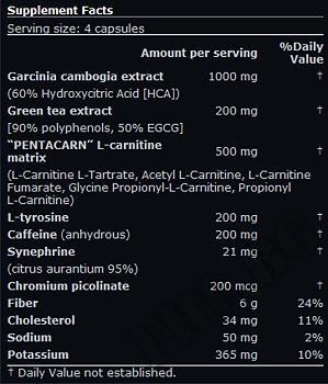 Съдържание » Дозировка » Прием » Как се пие »  Perfect fatloss Scitec PFX  » Scitec » Термогенни фетбърнъри