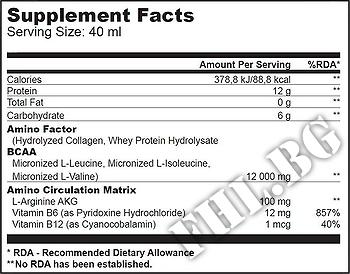 Съдържание » Дозировка » Прием » Как се пие »  Amino Liquid 1000ml » BioTech USA » Течни аминокиселини