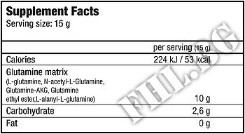 Съдържание » Дозировка » Прием » Как се пие » GLUTANATOR » BioTech USA » Глутамин