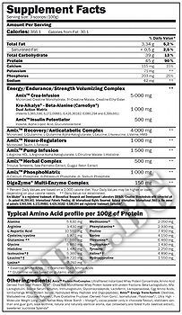 Съдържание » Дозировка » Прием » Как се пие » Anabolic Masster 2200gr » AMIX » Топ 10 Гейнъри