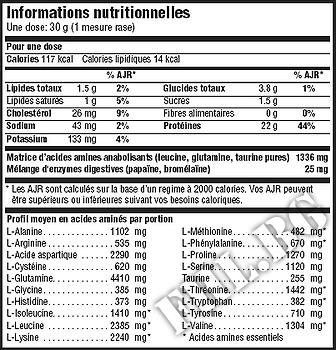 Съдържание » Дозировка » Прием » Как се пие » 100 % Whey Protein Professional LS 5 kg » Scitec » Суроватъчен протеин