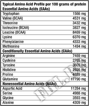 Съдържание » Дозировка » Прием » Как се пие » Amino Fuel 120 tab » BioTech USA » Комплексни аминокиселини