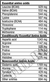 Съдържание » Дозировка » Прием » Как се пие » 3P Amino Matrix » BioTech USA » Комплексни аминокиселини