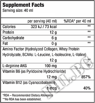 Съдържание » Дозировка » Прием » Как се пие » Nitron Amino 25ml » BioTech USA » Течни аминокиселини