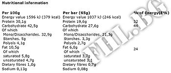 Съдържание » Дозировка » Прием » Как се пие » Vitargo protein bar  » Vitargo » Протеинови Барове