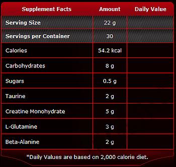 Съдържание » Дозировка » Прием » Как се пие » CGT Blast+  » Pure Nutrition » Креатин-Глутамин-Таурин