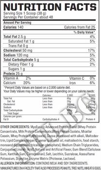 Съдържание » Дозировка » Прием » Как се пие » Myofusion advanced 4lbs » Gaspari Nutrition » Протеинова матрица