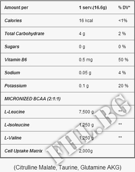 Съдържание » Дозировка » Прием » Как се пие » BCAA 20k 500g  » Mex Nutrition » BCAA на прах