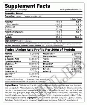 Съдържание » Дозировка » Прием » Как се пие » Amix стак » AMIX » Протеин