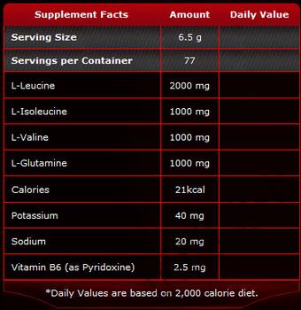 Съдържание » Дозировка » Прием » Как се пие »  BCAA Blast - 250гр » Pure Nutrition » BCAA на прах
