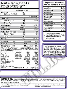 Съдържание » Дозировка » Прием » Как се пие » Matrix 2.0 - Cookies & Cream Syntrax » Syntrax » Протеинова матрица