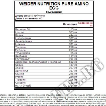Съдържание » Дозировка » Прием » Как се пие » Pure Amino Egg » Weider » Яйчни аминокиселини
