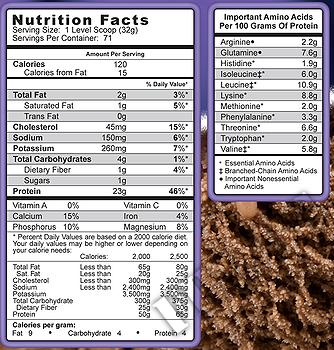 Съдържание » Дозировка » Прием » Как се пие »  Whey Shake - 2.27 кг Шоколад » Syntrax » Суроватъчен протеин