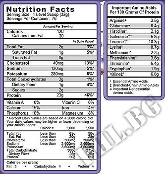 Съдържание » Дозировка » Прием » Как се пие »  Matrix 5.0 - Milk Chocolate  » Syntrax » Протеинова матрица