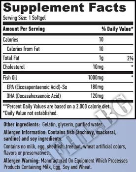 Съдържание » Дозировка » Прием » Как се пие »  Omega 3 1000mg 100 Softgels » Haya labs » Омега 3 Рибено масло