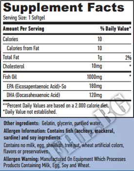 Съдържание » Дозировка » Прием » Как се пие »  Omega 3 1000mg 200 Softgels » Haya labs » Омега 3 Рибено масло
