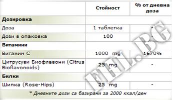 Съдържание » Дозировка » Прием » Как се пие »  Vitamin C 1000 NO TR » Now Foods » Витамин C