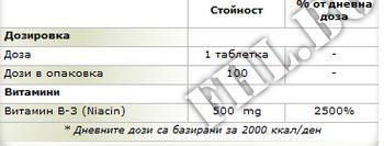 Съдържание » Дозировка » Прием » Как се пие » Niacin  » Now Foods » Витамин B3