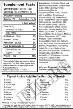 Съдържание » Дозировка » Прием » Как се пие » Myotein » SAN » Протеин