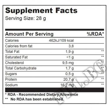 Съдържание » Дозировка » Прием » Как се пие » Nitro Pure Whey 4000 gr » BioTech USA » Суроватъчен протеин