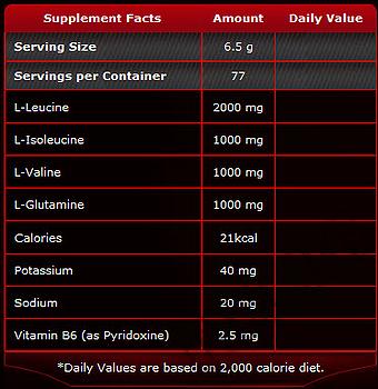 Съдържание » Дозировка » Прием » Как се пие »  BCAA Blast  » Pure Nutrition » BCAA на прах