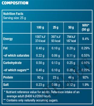 Съдържание » Дозировка » Прием » Как се пие »  Hydro Whey Zero 1lbs » BioTech USA »   Суроватъчен изолат