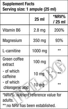 Съдържание » Дозировка » Прием » Как се пие » Magna Shot » BioTech USA » Магнезий
