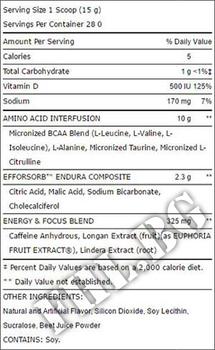 Съдържание » Дозировка » Прием » Как се пие » AminoX Edge  » BSN » BCAA на прах