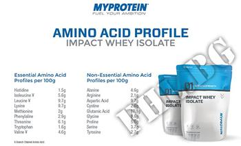 Съдържание » Дозировка » Прием » Как се пие » Impact Whey Isolate 2,500kg » MyProtein »   Суроватъчен изолат