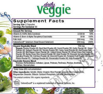 Съдържание » Дозировка » Прием » Как се пие » JuiceFestiv Daily Veggie  » Natrol » Антиоксиданти