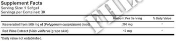 Съдържание » Дозировка » Прием » Как се пие » Resveratrol 250mg. / 30 Softgels » Solgar » Антиоксиданти