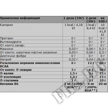 Съдържание » Дозировка » Прием » Как се пие » BCAA Xplode 500 gr » Olimp » BCAA