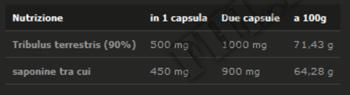 Съдържание » Дозировка » Прием » Как се пие » Tribusteron 90 - 500mg.  » Olimp » Формули за мъже
