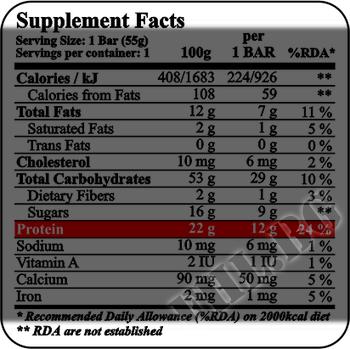 Съдържание » Дозировка » Прием » Как се пие » Смарт протеин бар » Fit and Shape » Азотни бустери