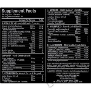 Съдържание » Дозировка » Прием » Как се пие » Vitaform 60 tabs » Allmax Nutrition » Мултивитамини
