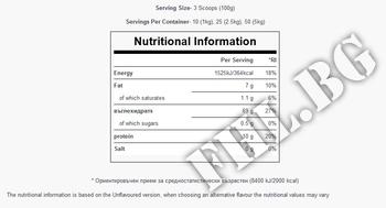Съдържание » Дозировка » Прием » Как се пие » Instant Oats Unflavoured » MyProtein » Качване на мускулна маса