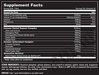 Съдържание » Дозировка » Прием » Как се пие » Animal Immune Pak / 30 packs  » Universal Nutrition » Имунна Система