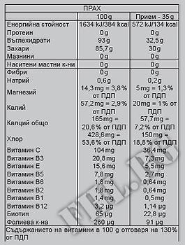 Съдържание » Дозировка » Прием » Как се пие » Изодринкс Нутренд  Isodrinx Nutrend 35 g » Nutrend » Изотонични Напитки