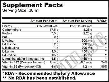 Съдържание » Дозировка » Прием » Как се пие »  Liquid BCAA 1000 ml » BioTech USA » Течни аминокиселини