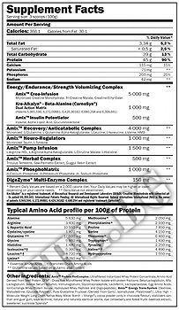 Съдържание » Дозировка » Прием » Как се пие » Anabolic Monster Whey 2200 g » AMIX » Протеинова матрица