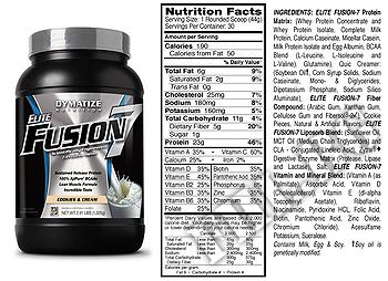 Съдържание » Дозировка » Прием » Как се пие » Elite Fusion 7 5lbs » Dymatize  » Протеинова матрица