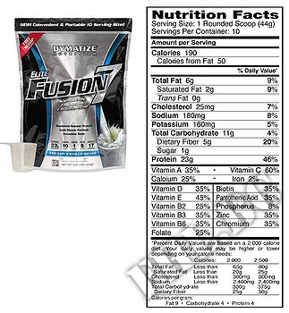 Съдържание » Дозировка » Прием » Как се пие » Elite Fusion 7 280gr » Dymatize  » Протеинова матрица